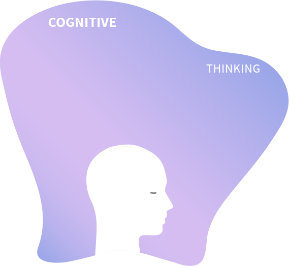 cognitive layer of the mind